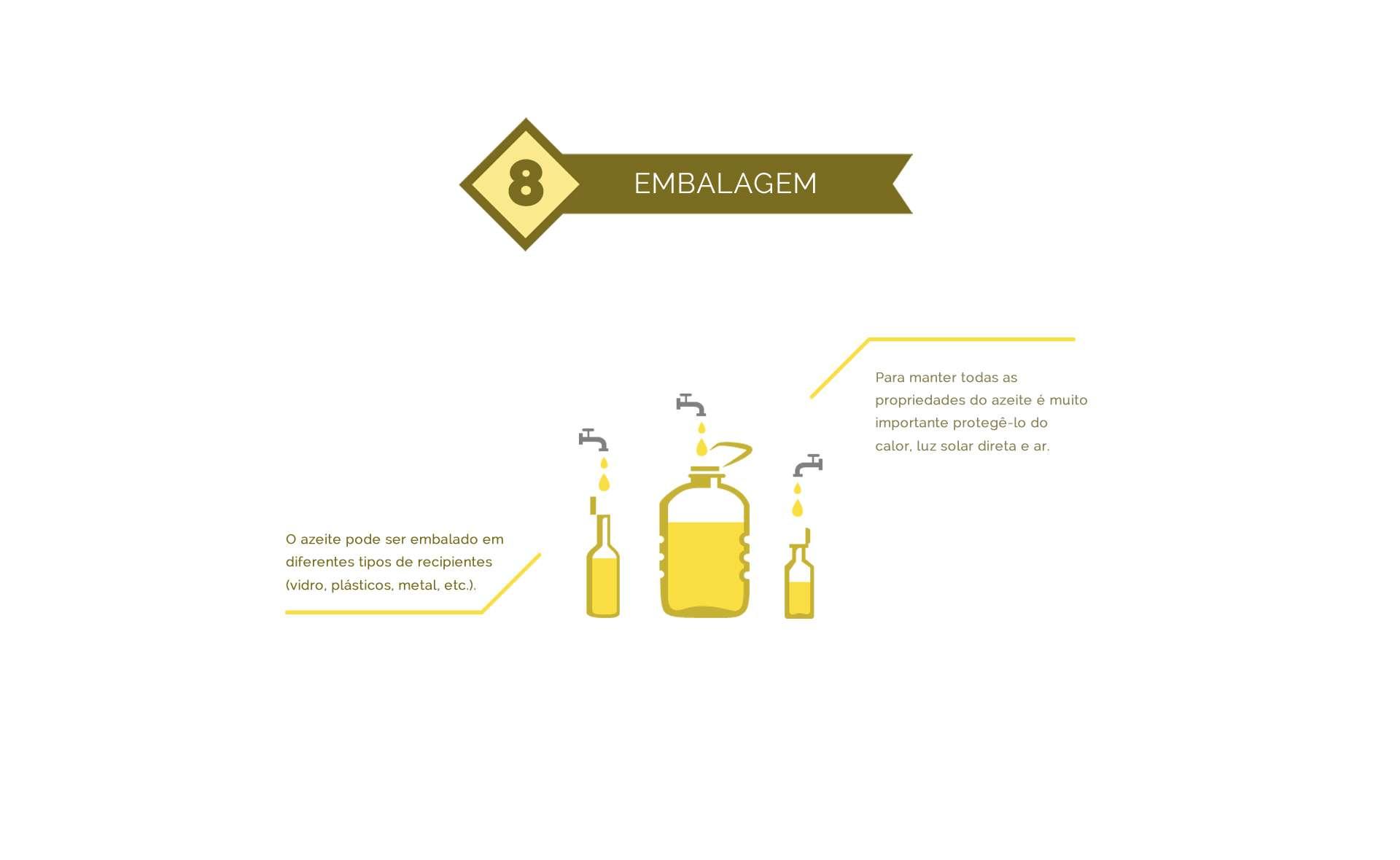 processo de embalagem do azeite de oliva