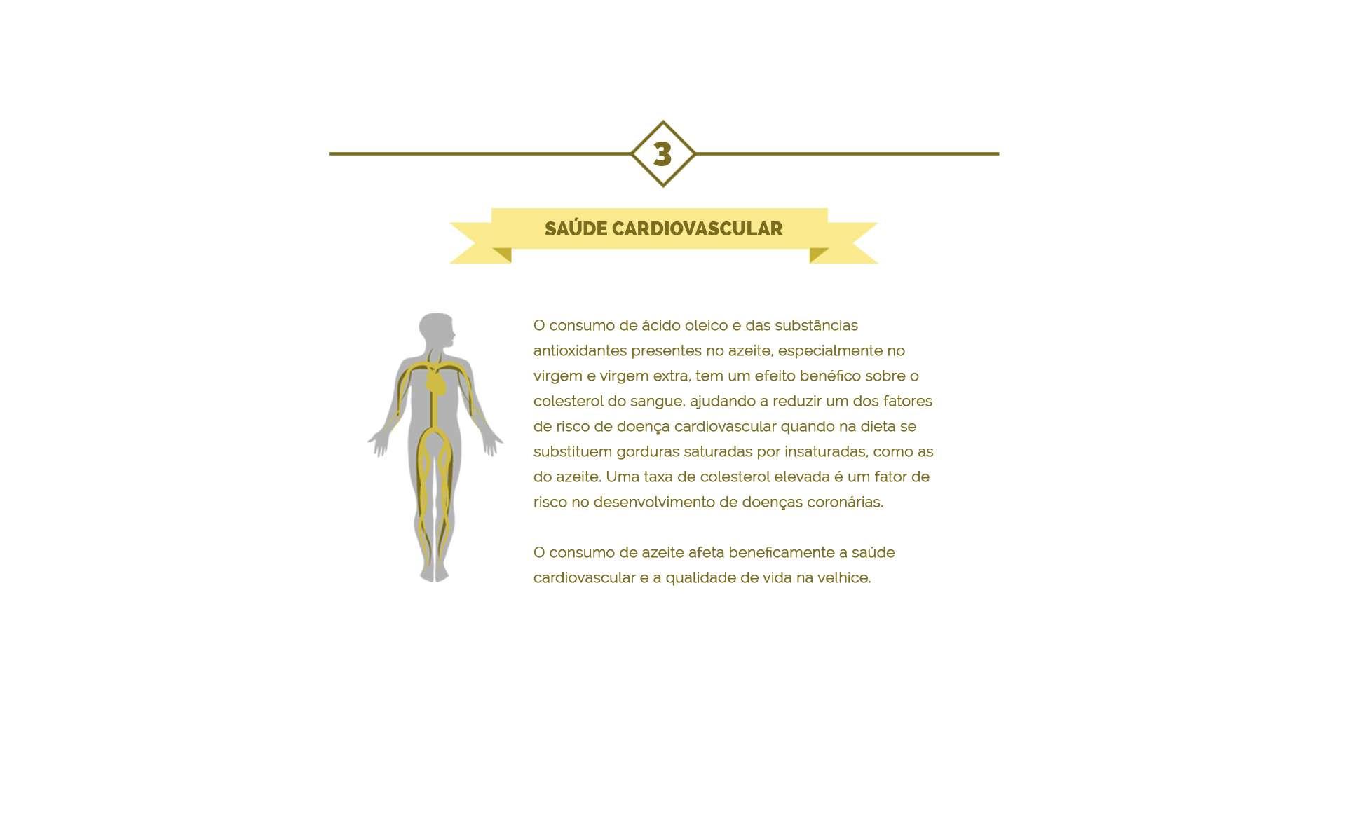 o consumo do azeite de oliva reduz o risco de doenças cardiovasculares