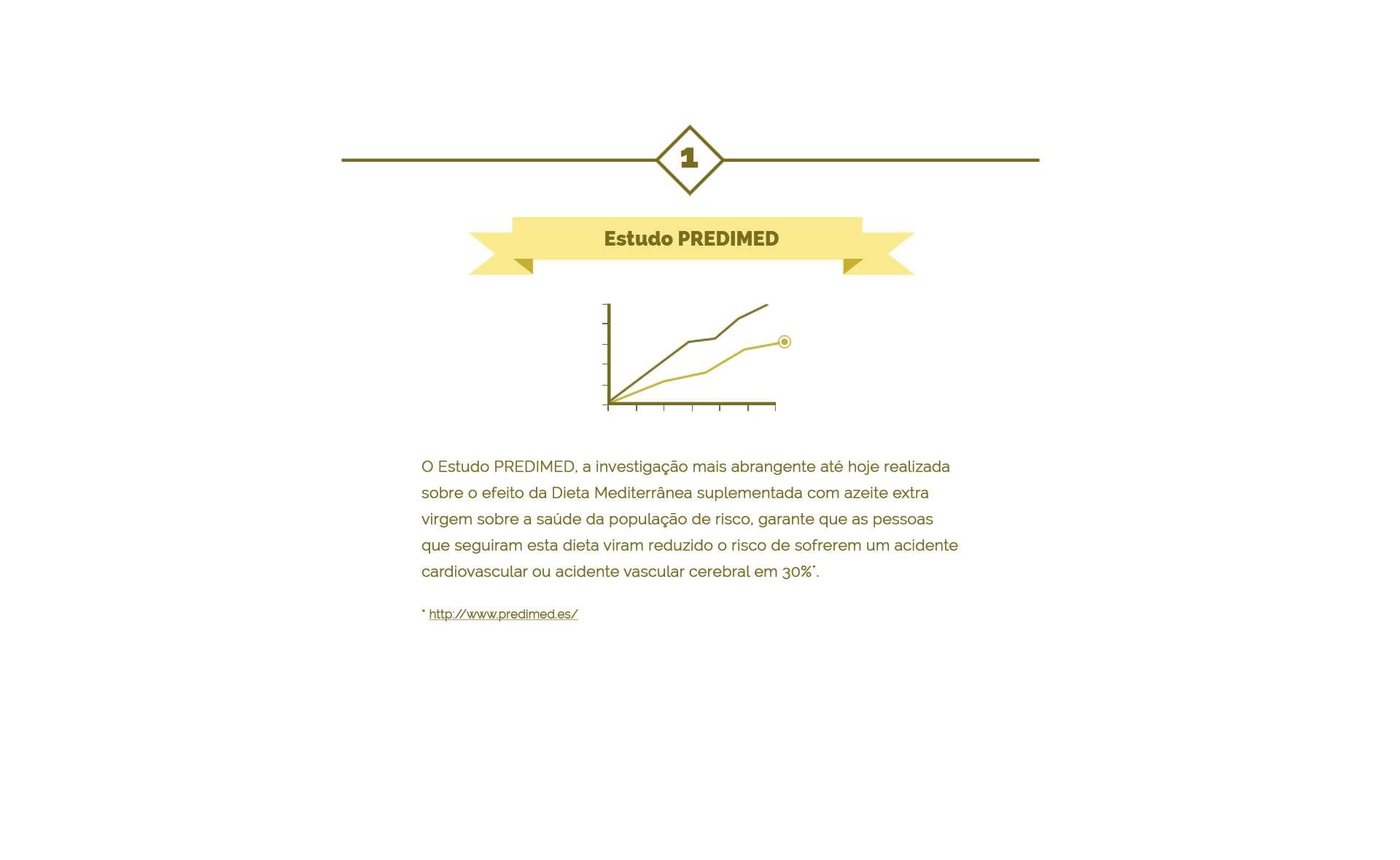 estudo predimed sobre o azeite de oliva