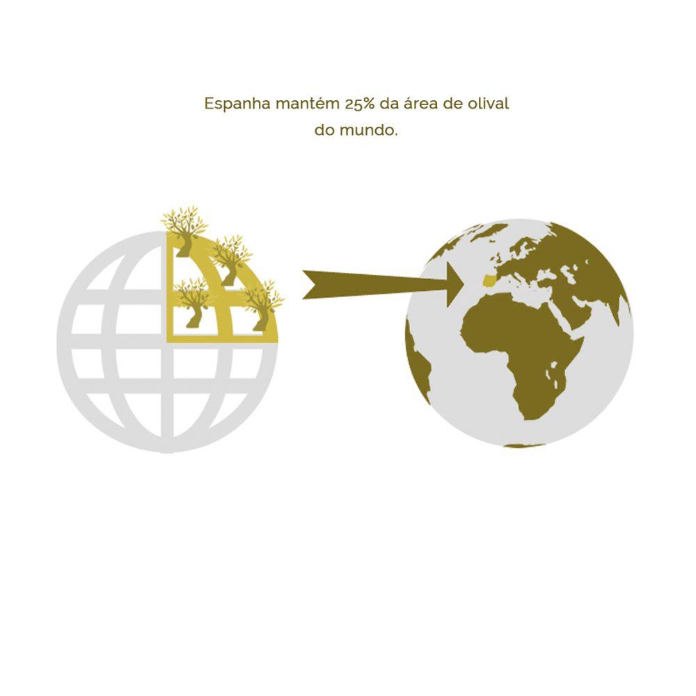 02 – Espanha, líder na produçao